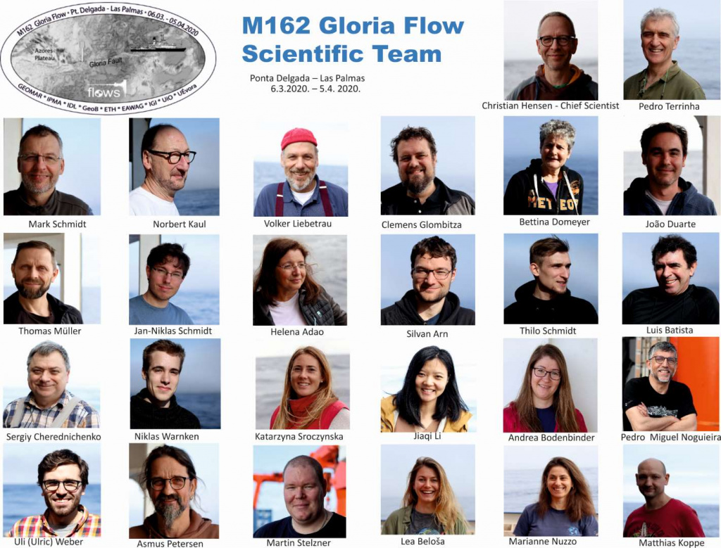Campanha oceanográfica M162 – GLORIA FLOW