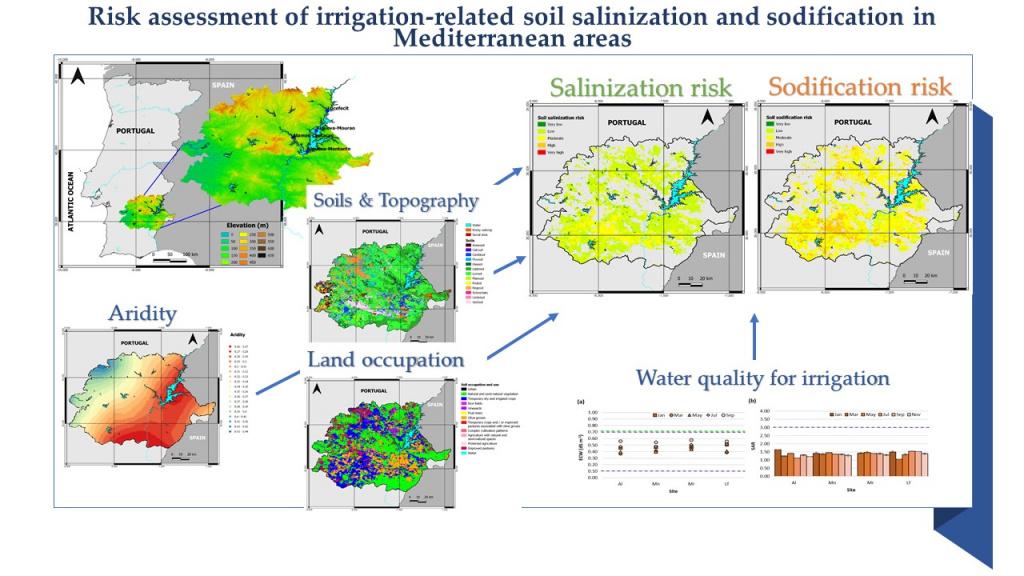 Estudo de investigadores do ICT e GeoBioTec prevê risco de salinização de áreas regadas