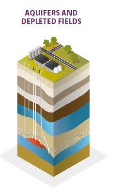 Armazenamento de Hidrogénio em formações geológicas - ICT em novo projeto