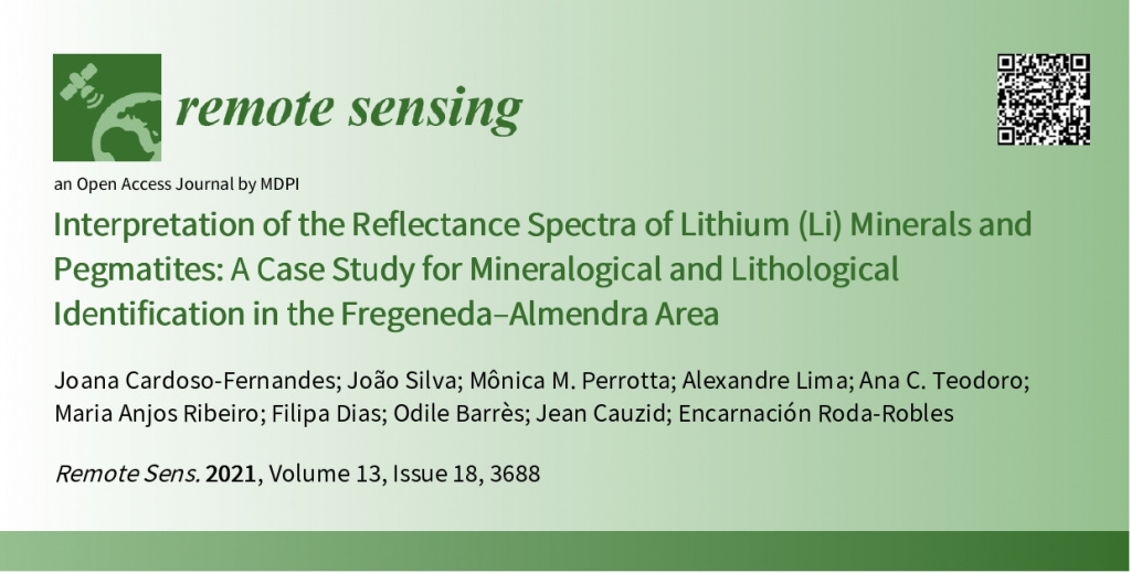 Interpretation of the Reflectance Spectra of Lithium (Li) Minerals and Pegmatites: A Case Study for Mineralogical and Lithological Identification in the Fregeneda-Almendra Area